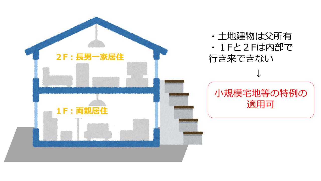 行き来できない二世帯住宅の図