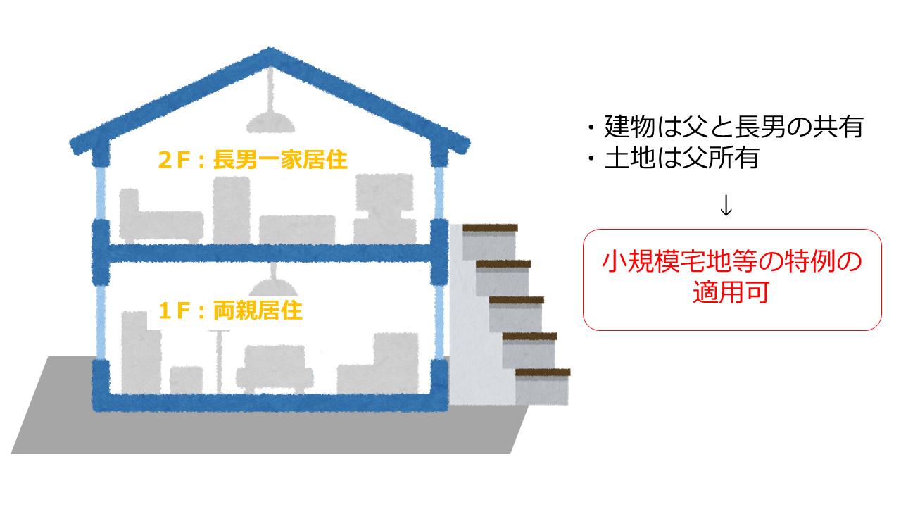共有の二世帯住宅の図