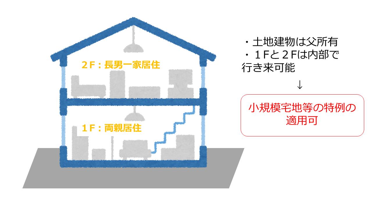 行き来できる二世帯住宅の図