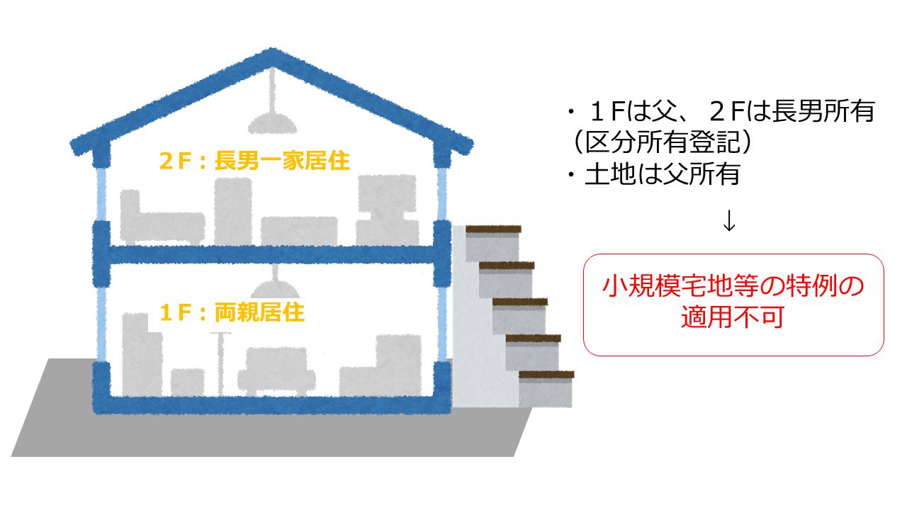 区分所有登記の二世帯住宅の図