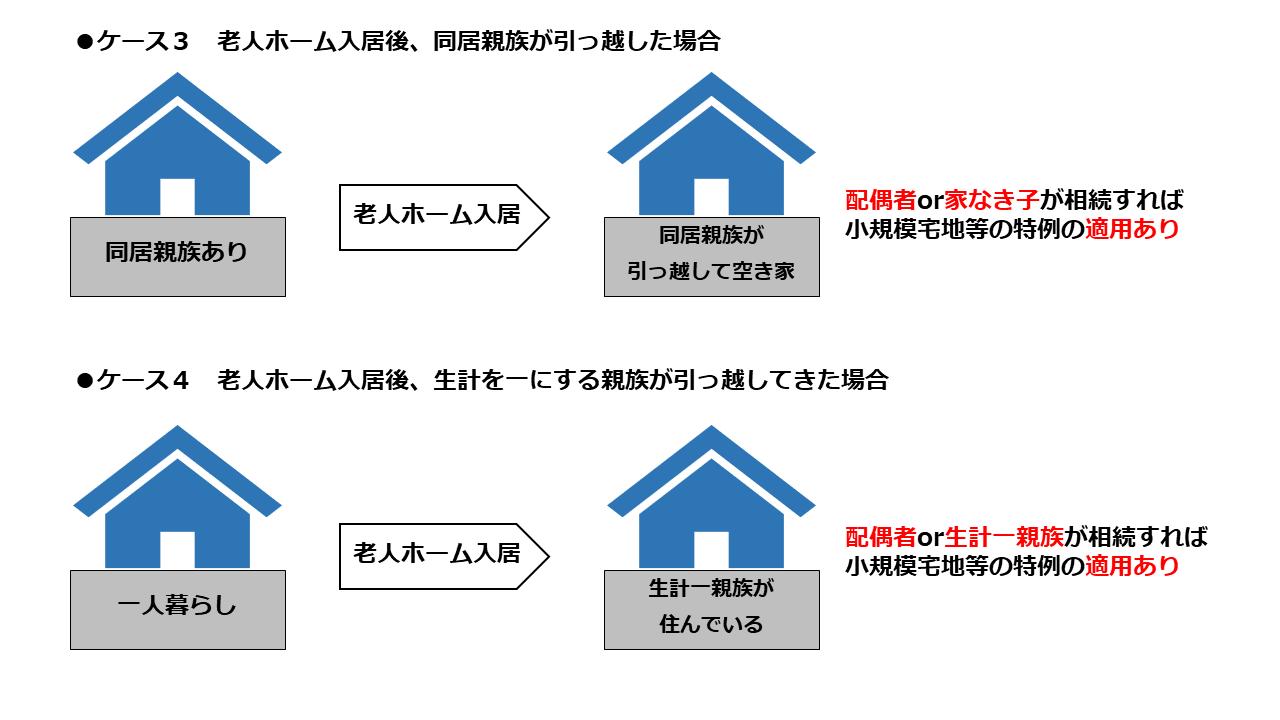老人ホーム入居小規模宅地等のイラスト2