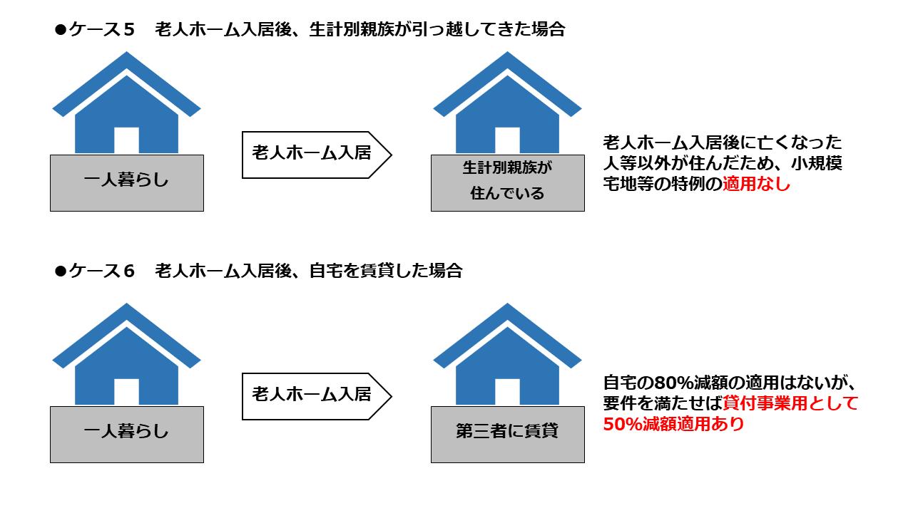 老人ホーム入居小規模宅地等のイラスト3